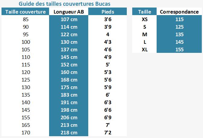 Comment mesurer la taille idéale de votre couverture cheval Bucas ?
