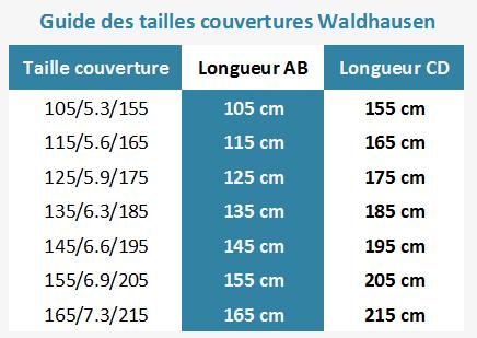 Comment choisir la taille d'une couverture cheval Waldhausen ?