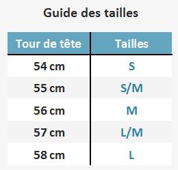 Guide taille casquye Egide - Le Paturon
